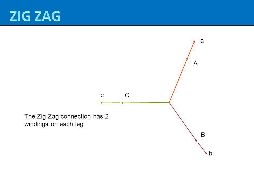 a A c C The Zig-Zag connection has 2 windings on each leg. B b