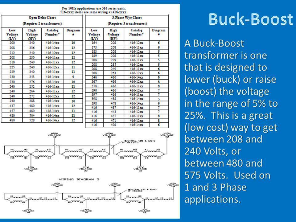 Buck-Boost