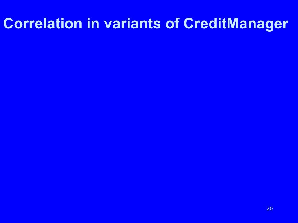 Correlation in variants of CreditManager