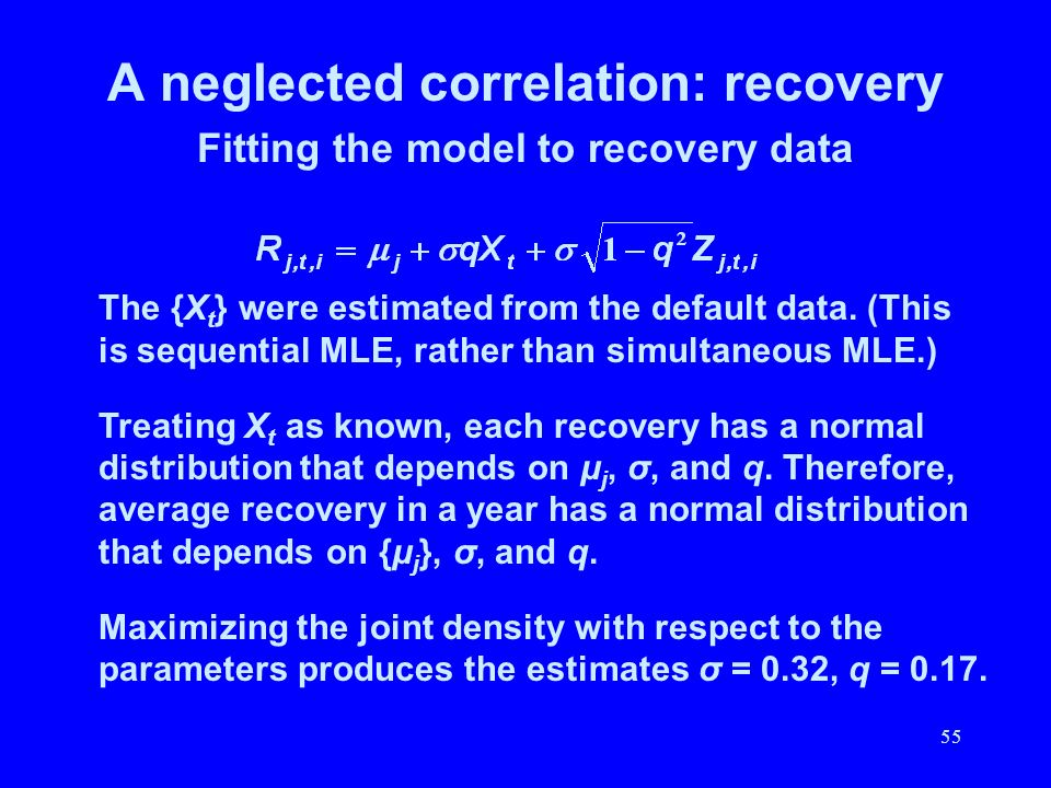 A neglected correlation: recovery Fitting the model to recovery data