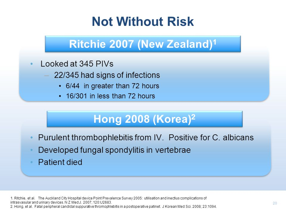 Not Without Risk Ritchie 2007 (New Zealand)1 Hong 2008 (Korea)2