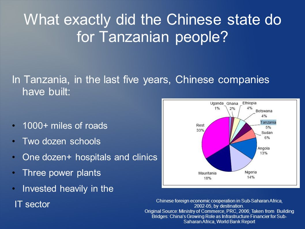 What exactly did the Chinese state do for Tanzanian people
