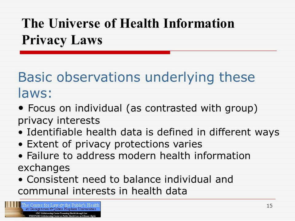 The Universe of Health Information Privacy Laws