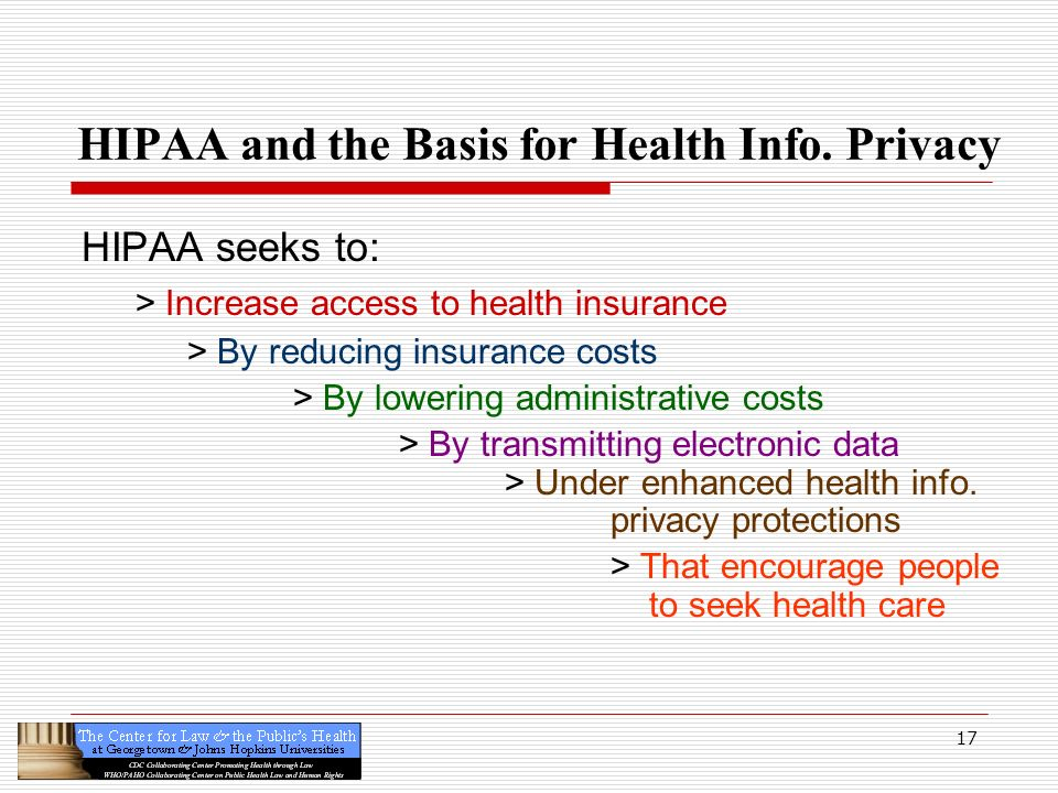 HIPAA and the Basis for Health Info. Privacy