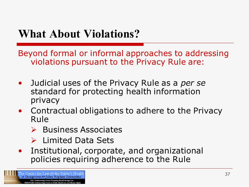 What About Violations Beyond formal or informal approaches to addressing violations pursuant to the Privacy Rule are: