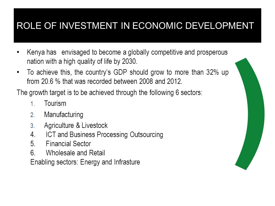 ROLE OF INVESTMENT IN ECONOMIC DEVELOPMENT