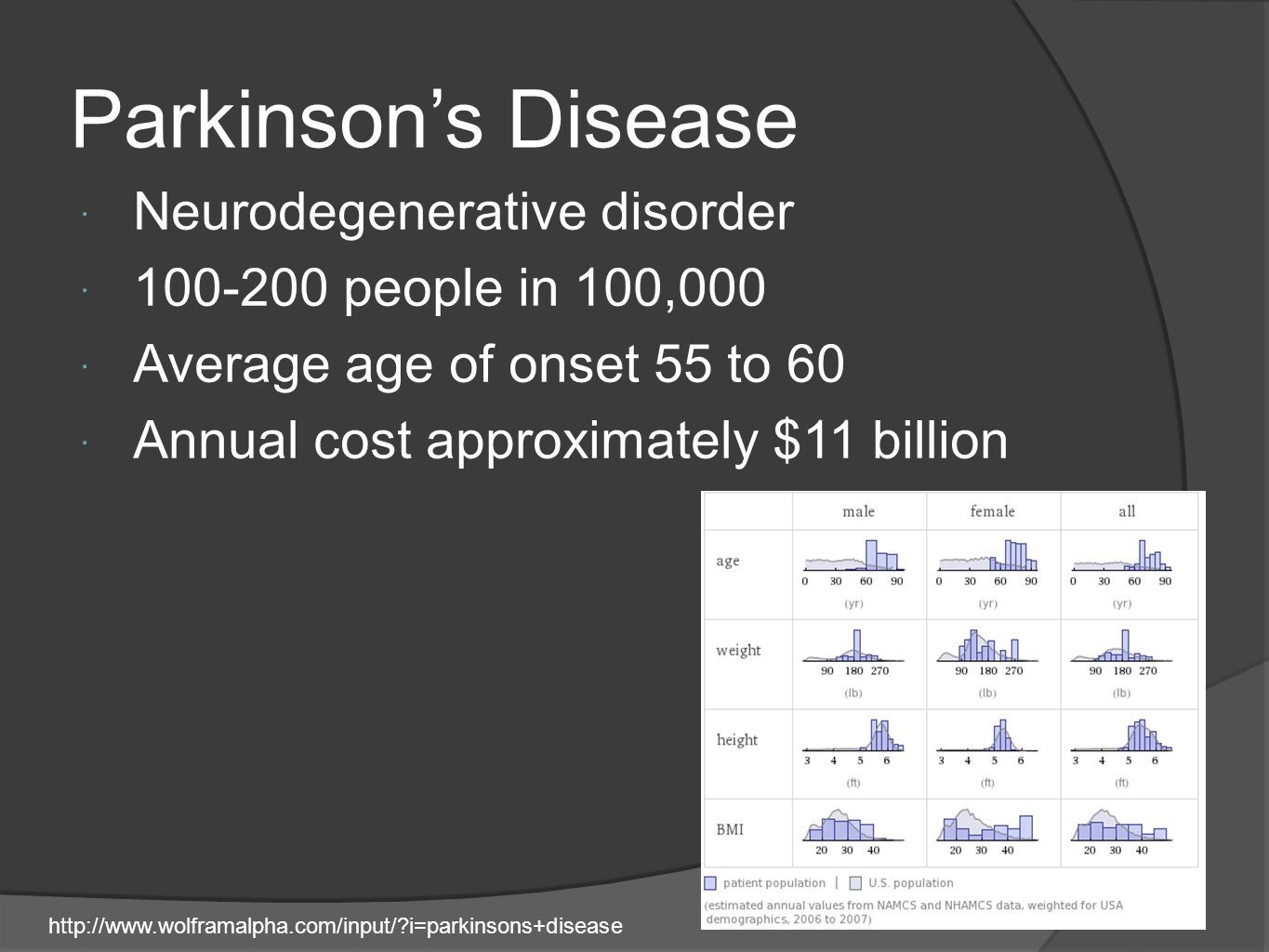 Parkinson's Disease Neurodegenerative disorder