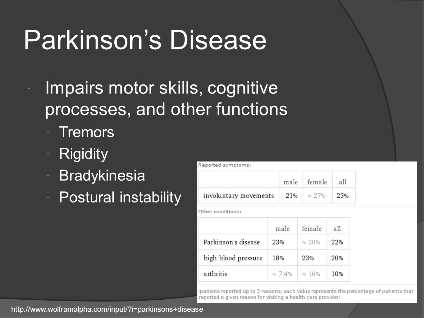 Parkinson's Disease Impairs motor skills, cognitive processes, and other functions. Tremors. Rigidity.