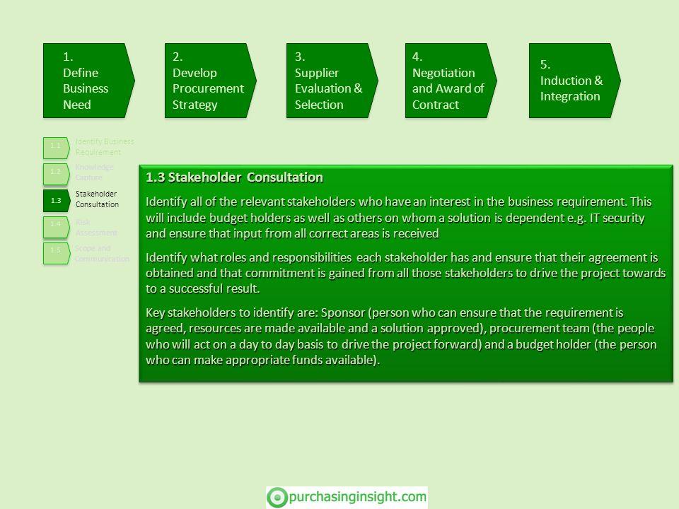 1.3 Stakeholder Consultation