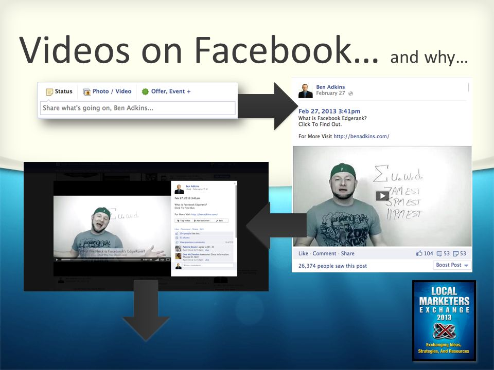 Videos on Facebook… and why…