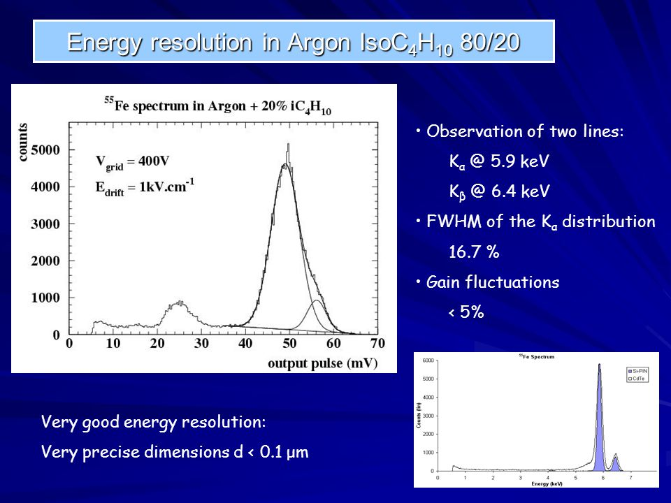 Energy resolution in Argon IsoC4H10 80/20
