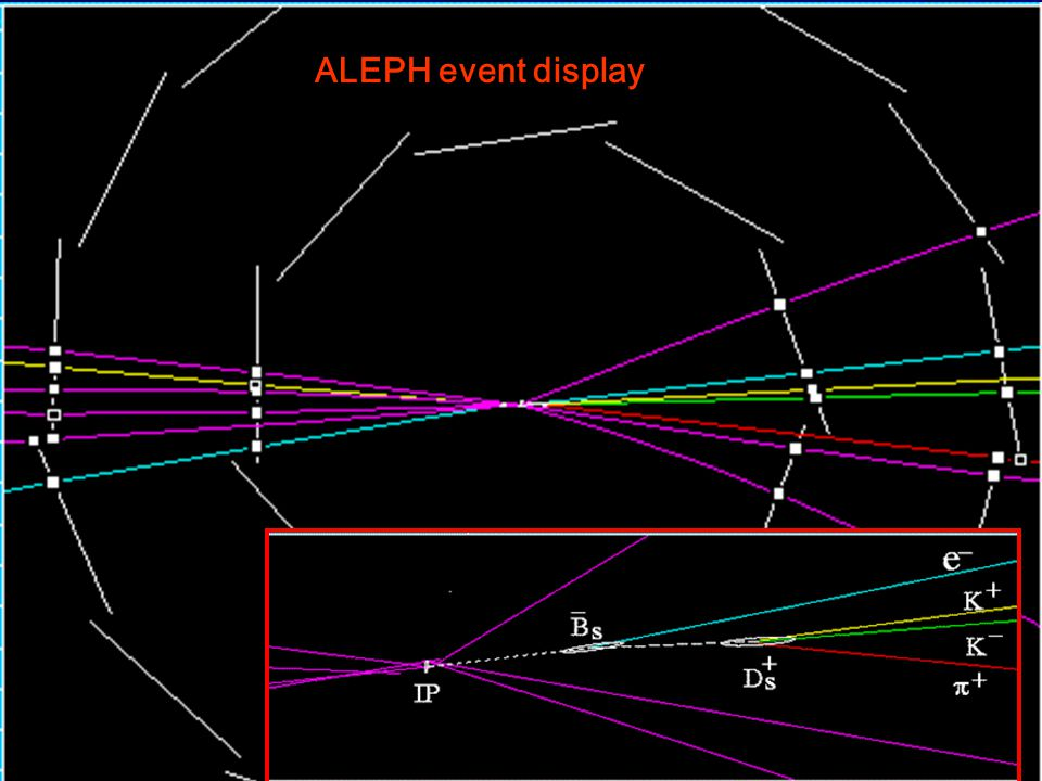 ALEPH event display