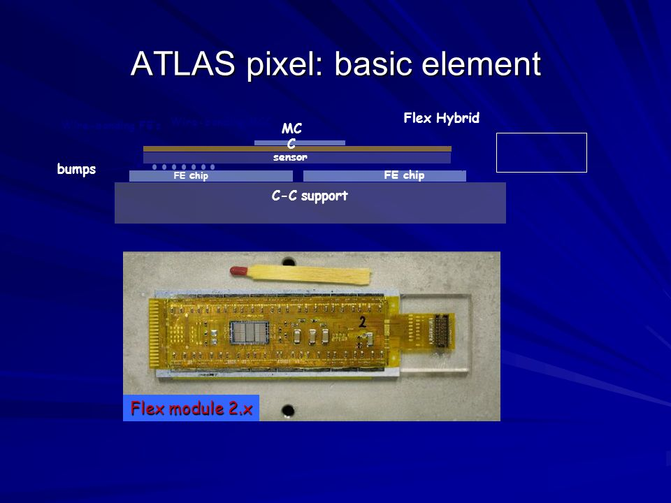 ATLAS pixel: basic element