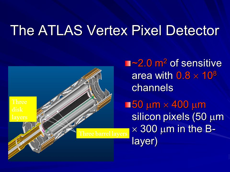 The ATLAS Vertex Pixel Detector