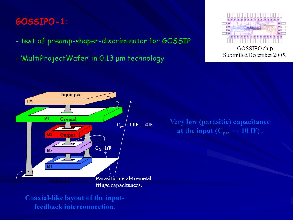 GOSSIPO-1: test of preamp-shaper-discriminator for GOSSIP