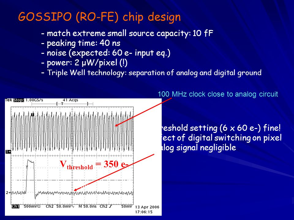 GOSSIPO (RO-FE) chip design