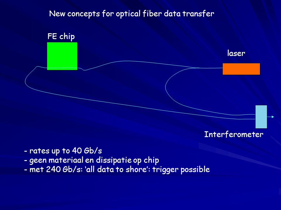 New concepts for optical fiber data transfer