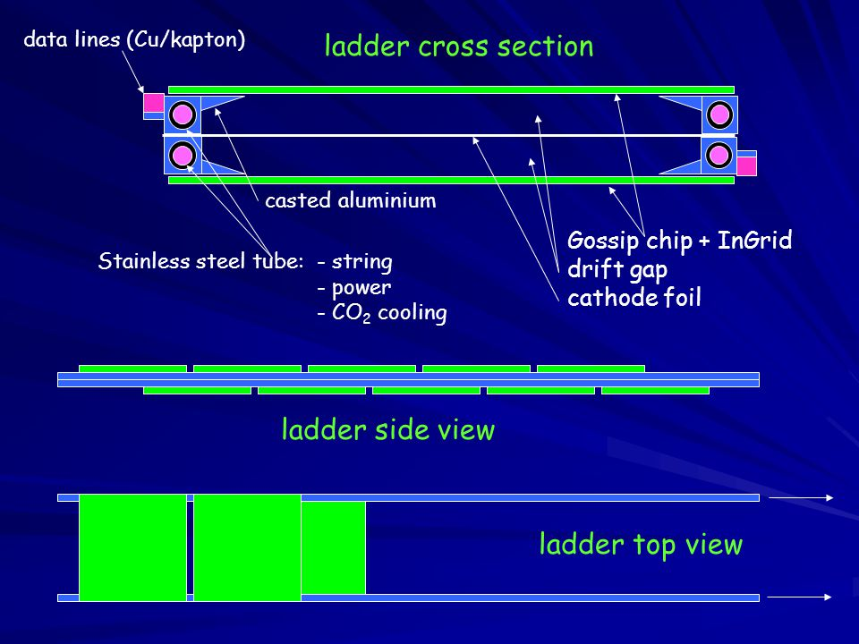 ladder cross section ladder side view ladder top view
