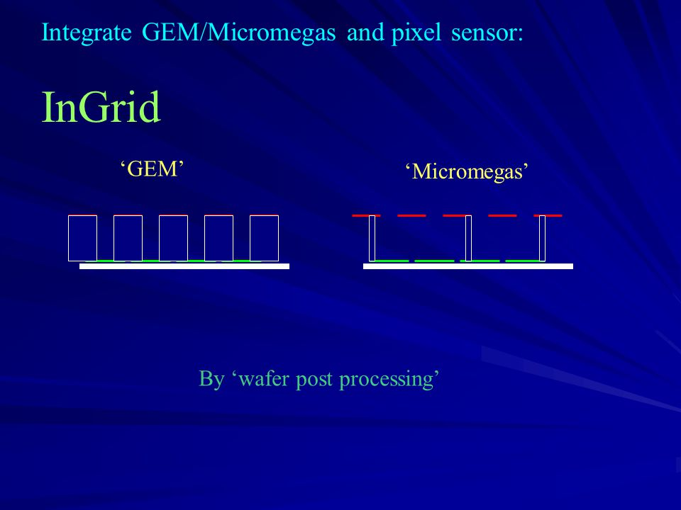 InGrid Integrate GEM/Micromegas and pixel sensor: 'GEM' 'Micromegas'