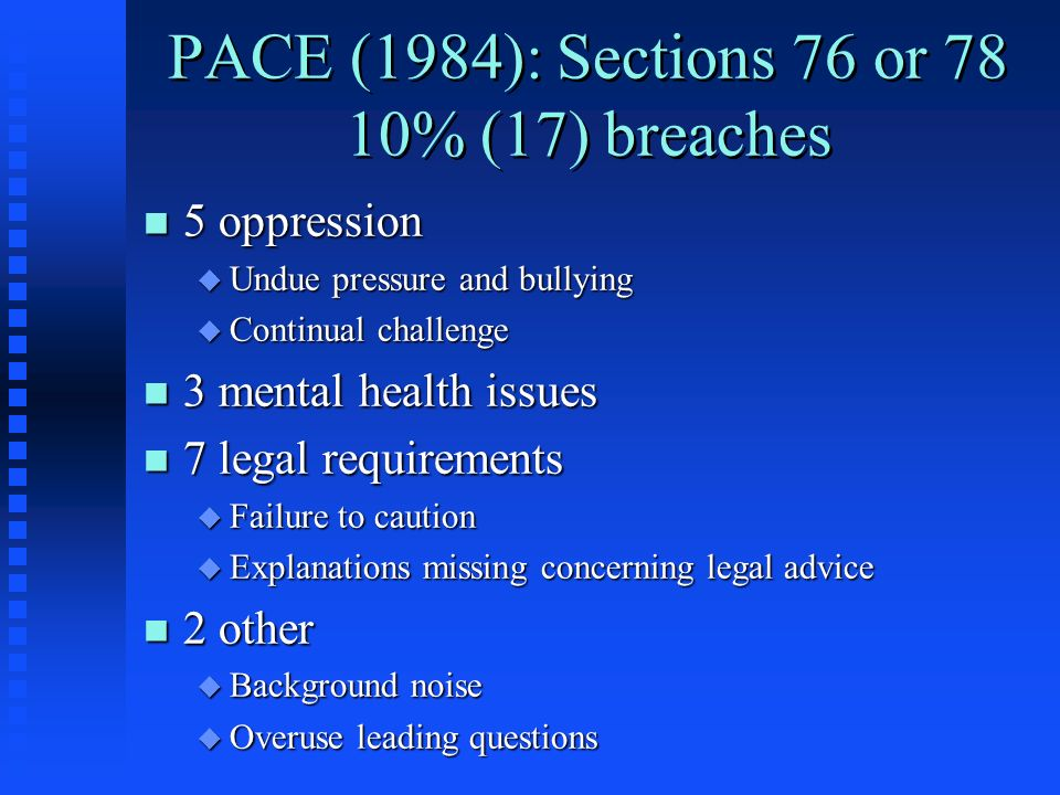 PACE (1984): Sections 76 or 78 10% (17) breaches