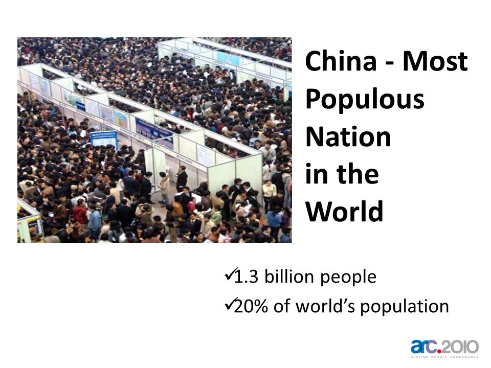 China - Most Populous Nation in the World