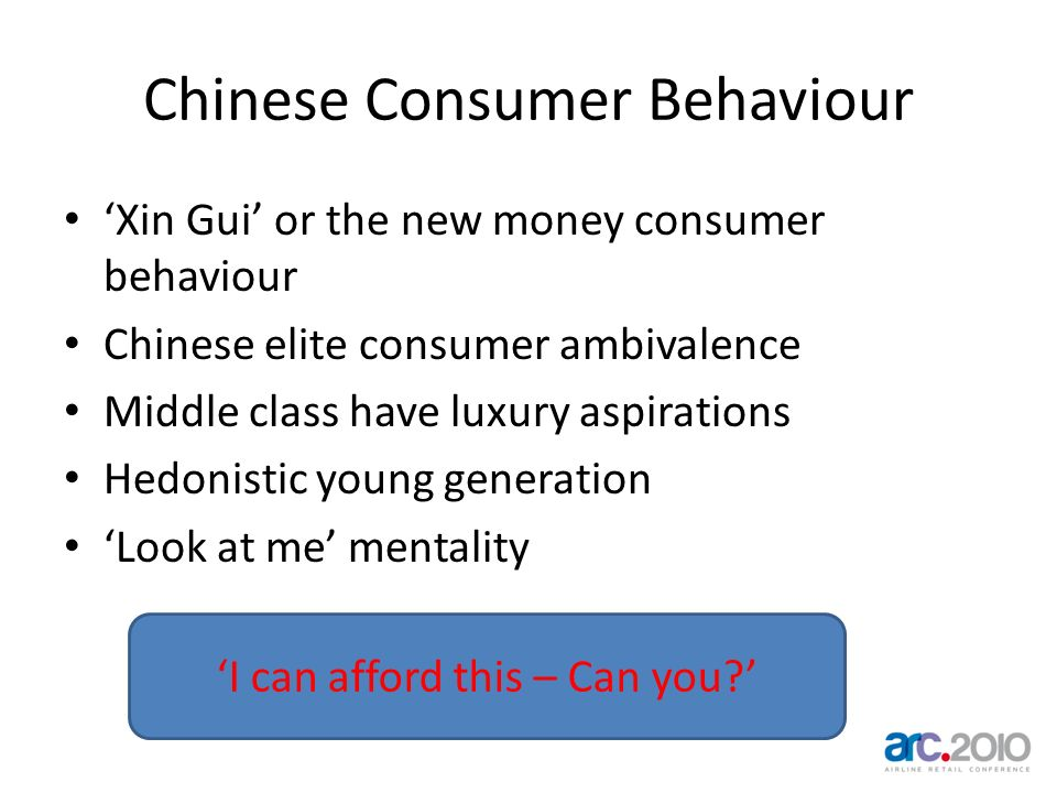 Chinese Consumer Behaviour