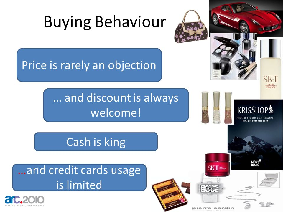 Buying Behaviour Price is rarely an objection