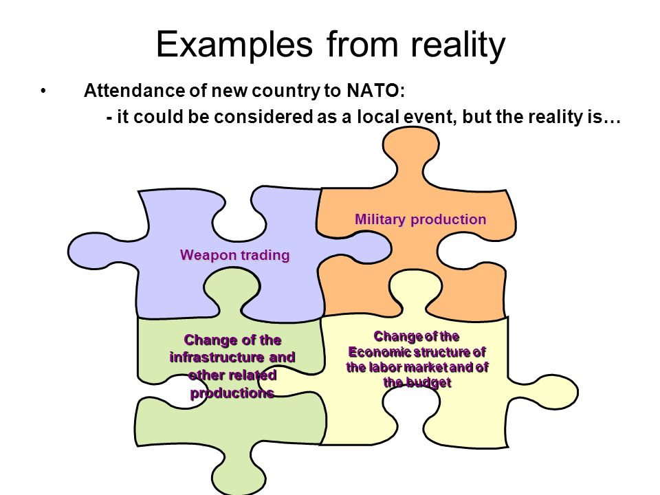Examples from reality Attendance of new country to NATO:
