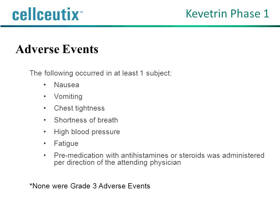Kevetrin Phase 1 Adverse Events