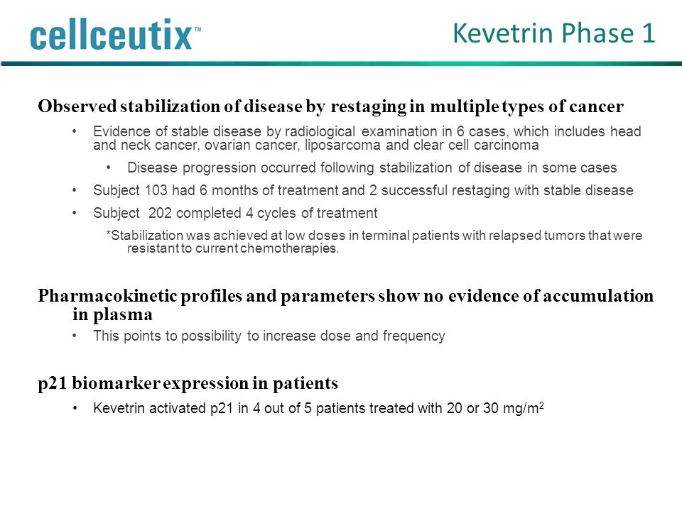 Kevetrin Phase 1 Observed stabilization of disease by restaging in multiple types of cancer.