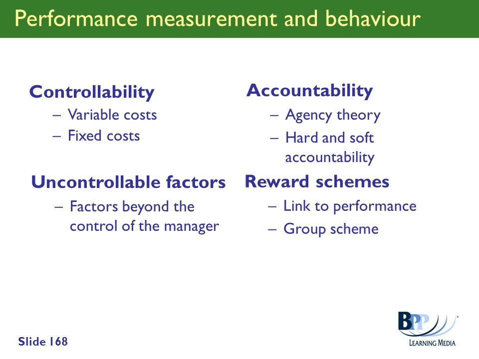 Performance measurement and behaviour