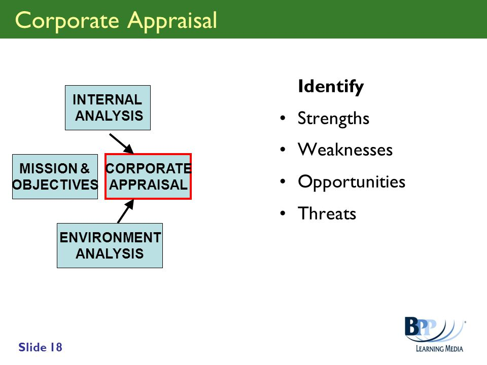 Corporate Appraisal Identify Strengths Weaknesses Opportunities
