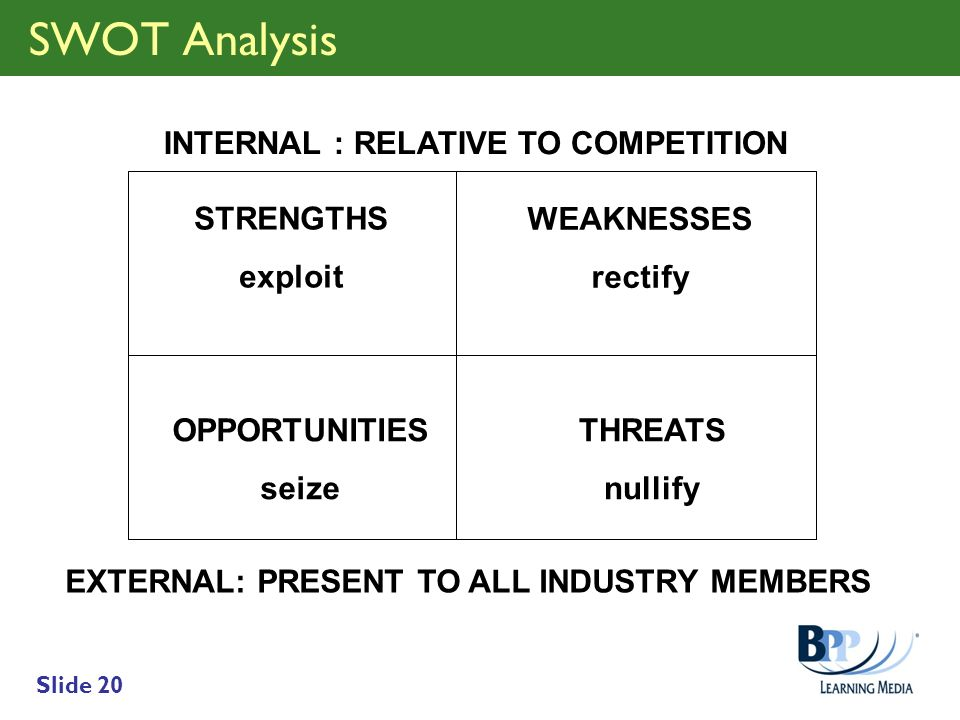 SWOT Analysis INTERNAL : RELATIVE TO COMPETITION STRENGTHS exploit