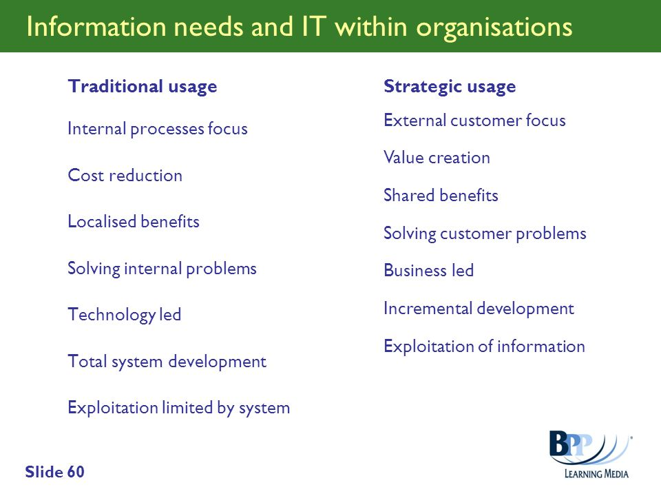 Information needs and IT within organisations