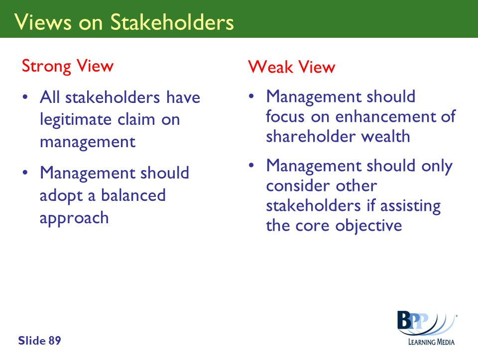 Views on Stakeholders Strong View Weak View