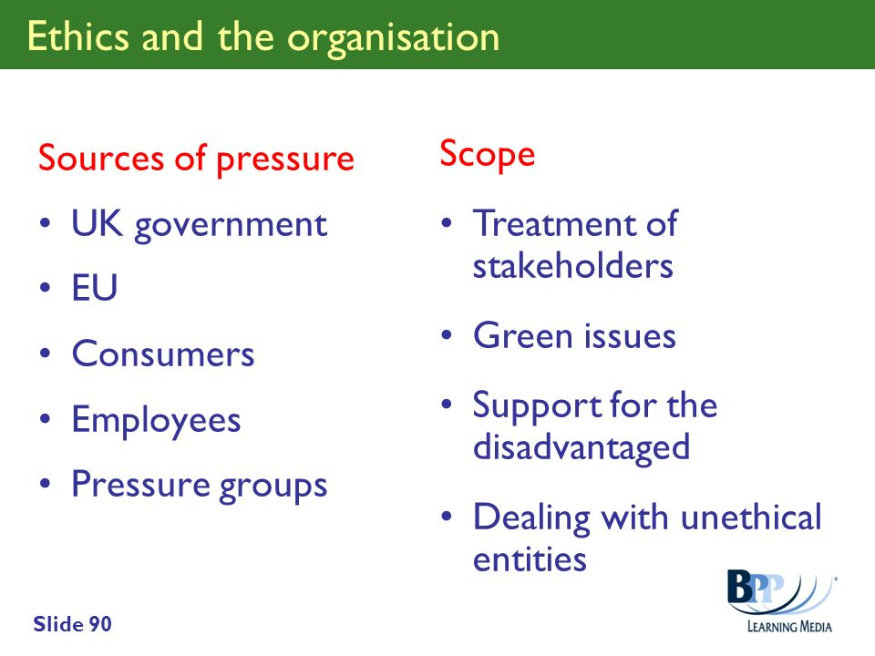 Ethics and the organisation