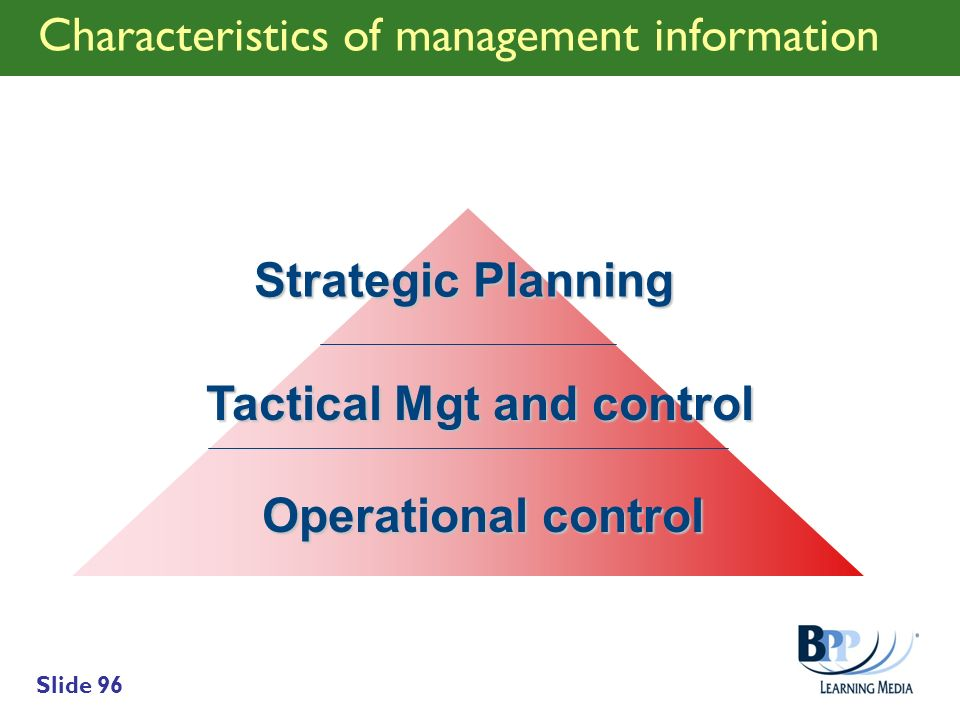 Characteristics of management information