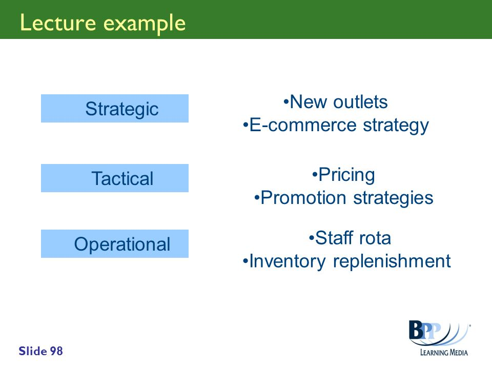Lecture example New outlets Strategic E-commerce strategy Pricing