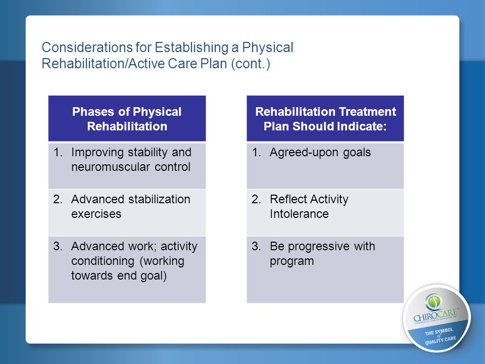 2 Considerations for Establishing a Physical