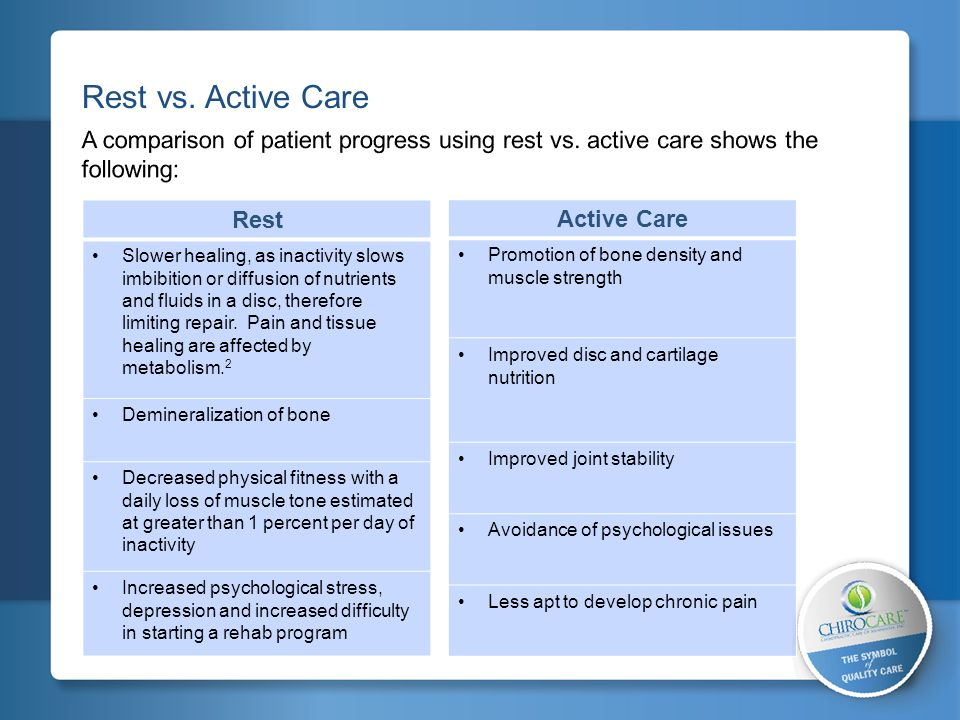 Rest vs. Active Care A comparison of patient progress using rest vs. active care shows the following: