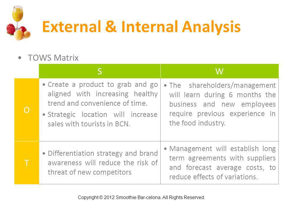 External & Internal Analysis