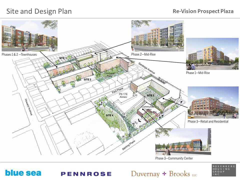 Site and Design Plan