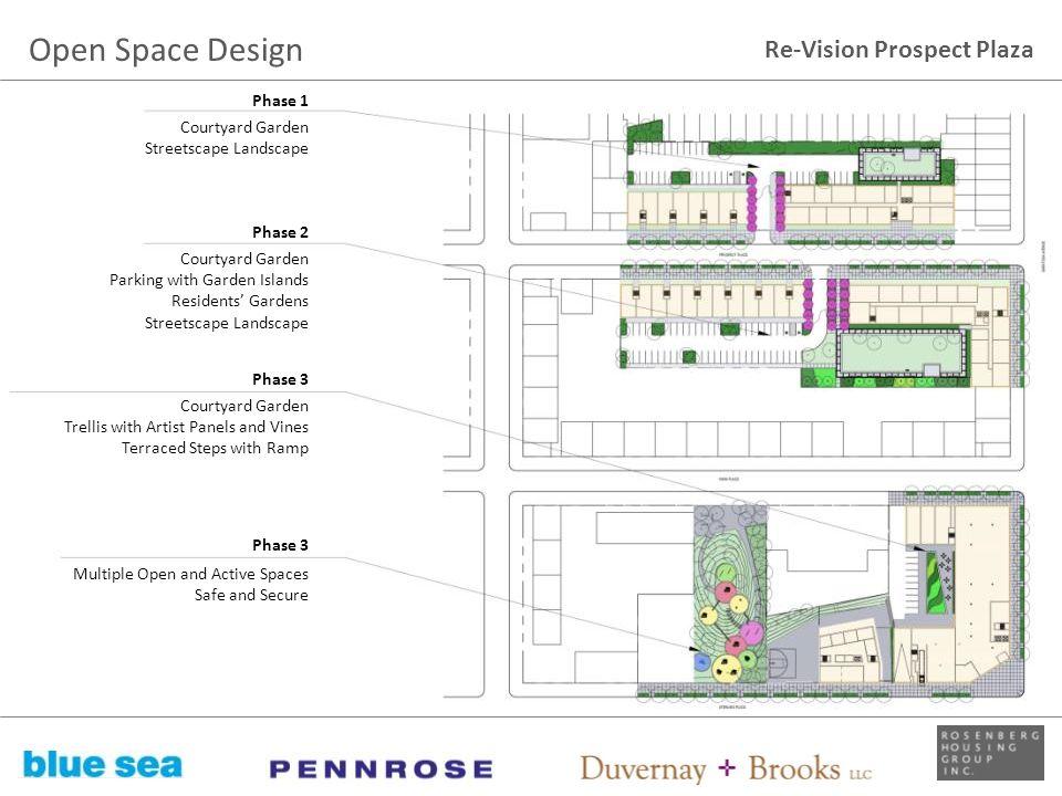 Open Space Design Phase 1 Courtyard Garden Streetscape Landscape