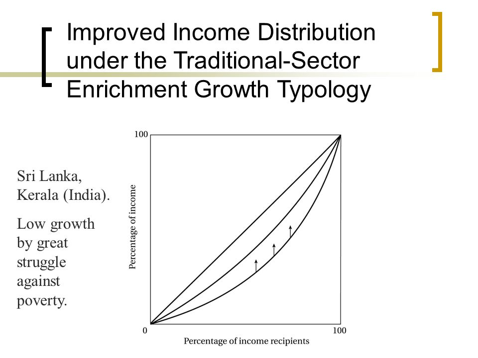 Improved Income Distribution under the Traditional-Sector Enrichment Growth Typology