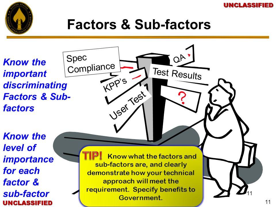Factors & Sub-factors User Test