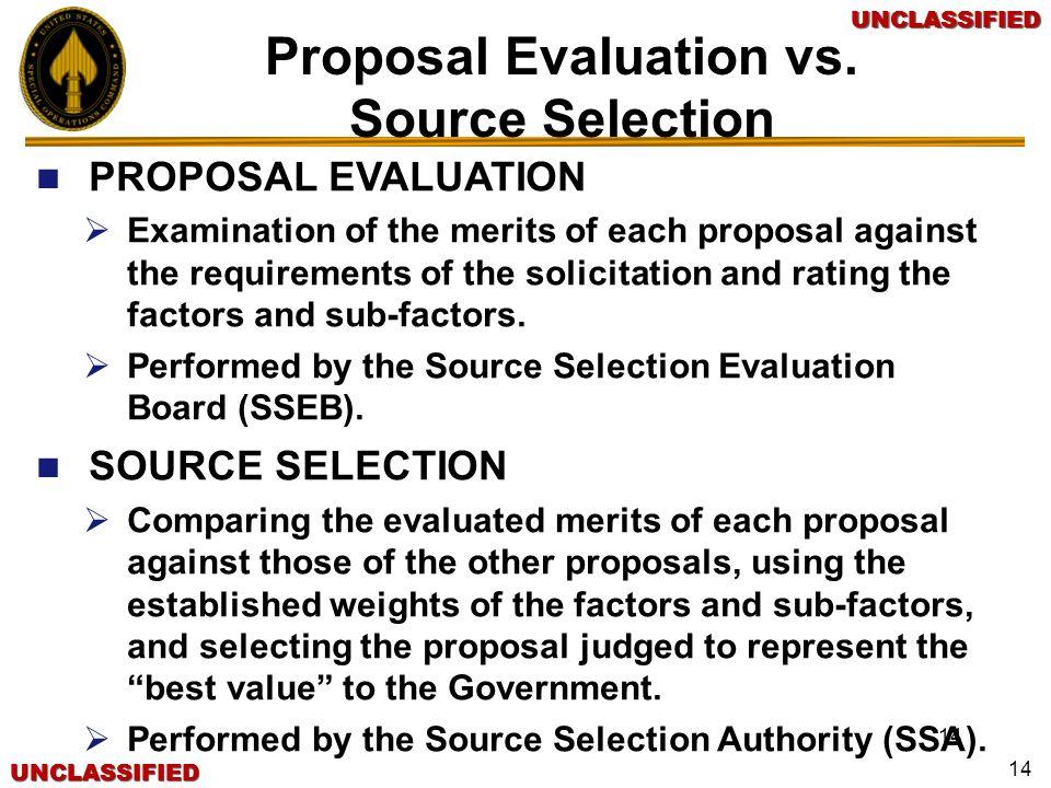 Proposal Evaluation vs.