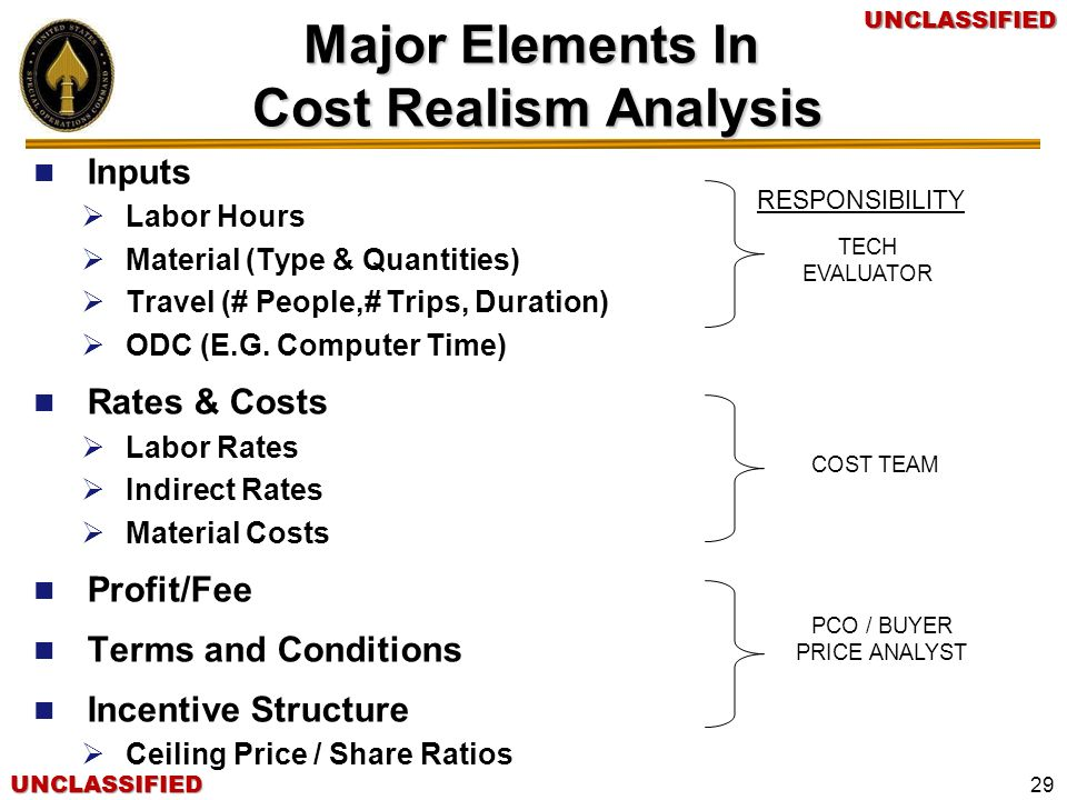 Major Elements In Cost Realism Analysis