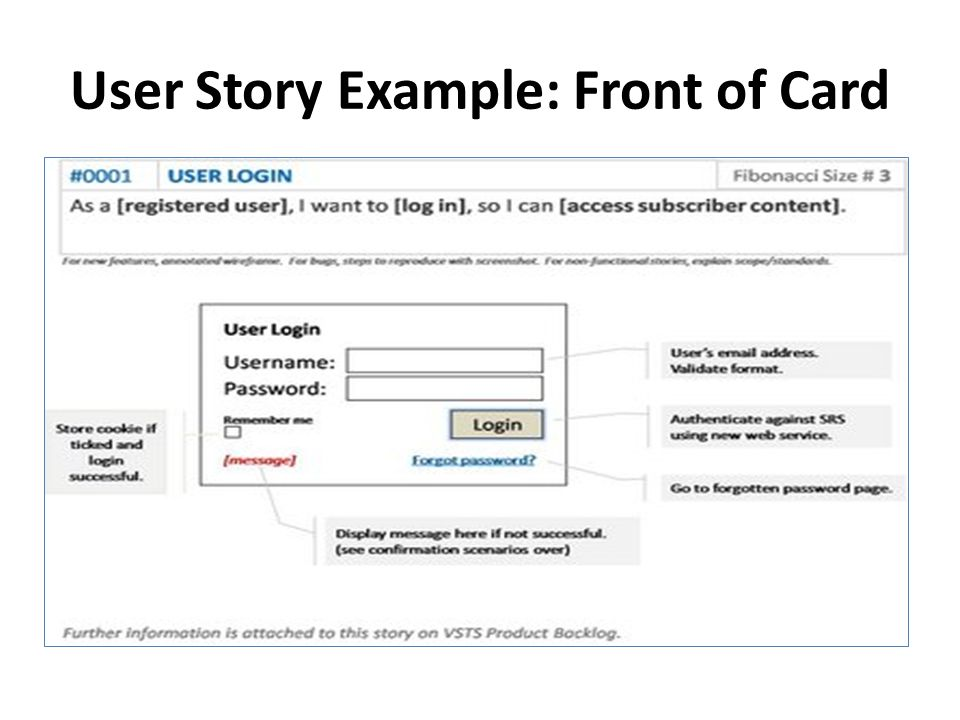 User Story Example: Front of Card
