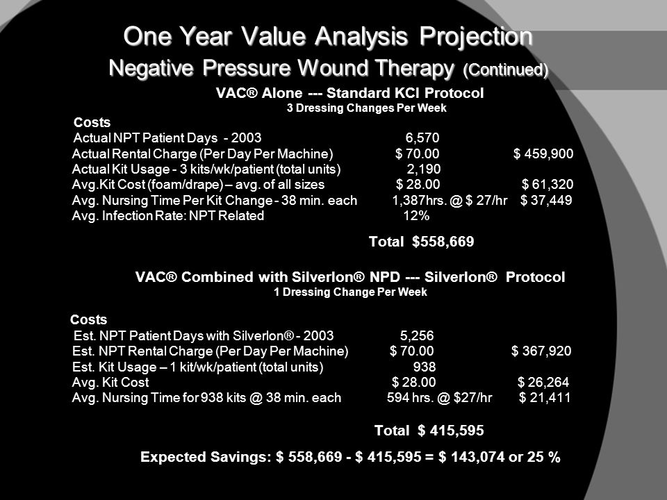 One Year Value Analysis Projection Negative Pressure Wound Therapy (Continued)