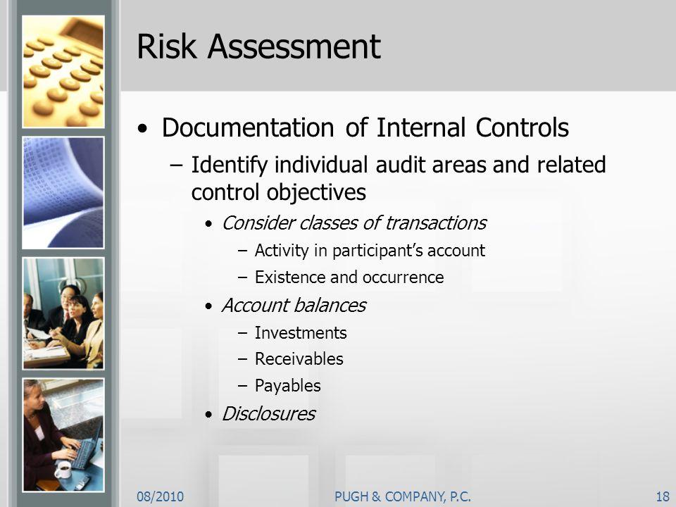 Risk Assessment Documentation of Internal Controls